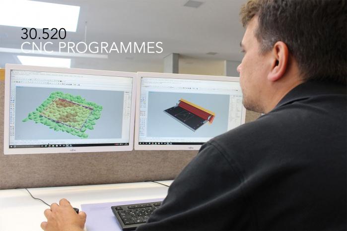 CNC Programme