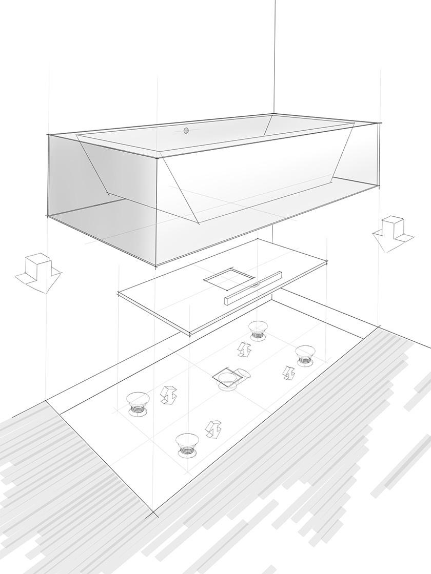 Montagesystem Miraklon Badewannen